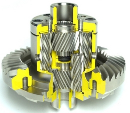 Quaife ATB Helical LSD  Quaife Differential